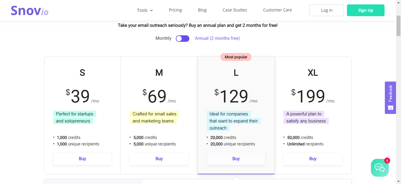 SaaS Sales Pricing Strategy
