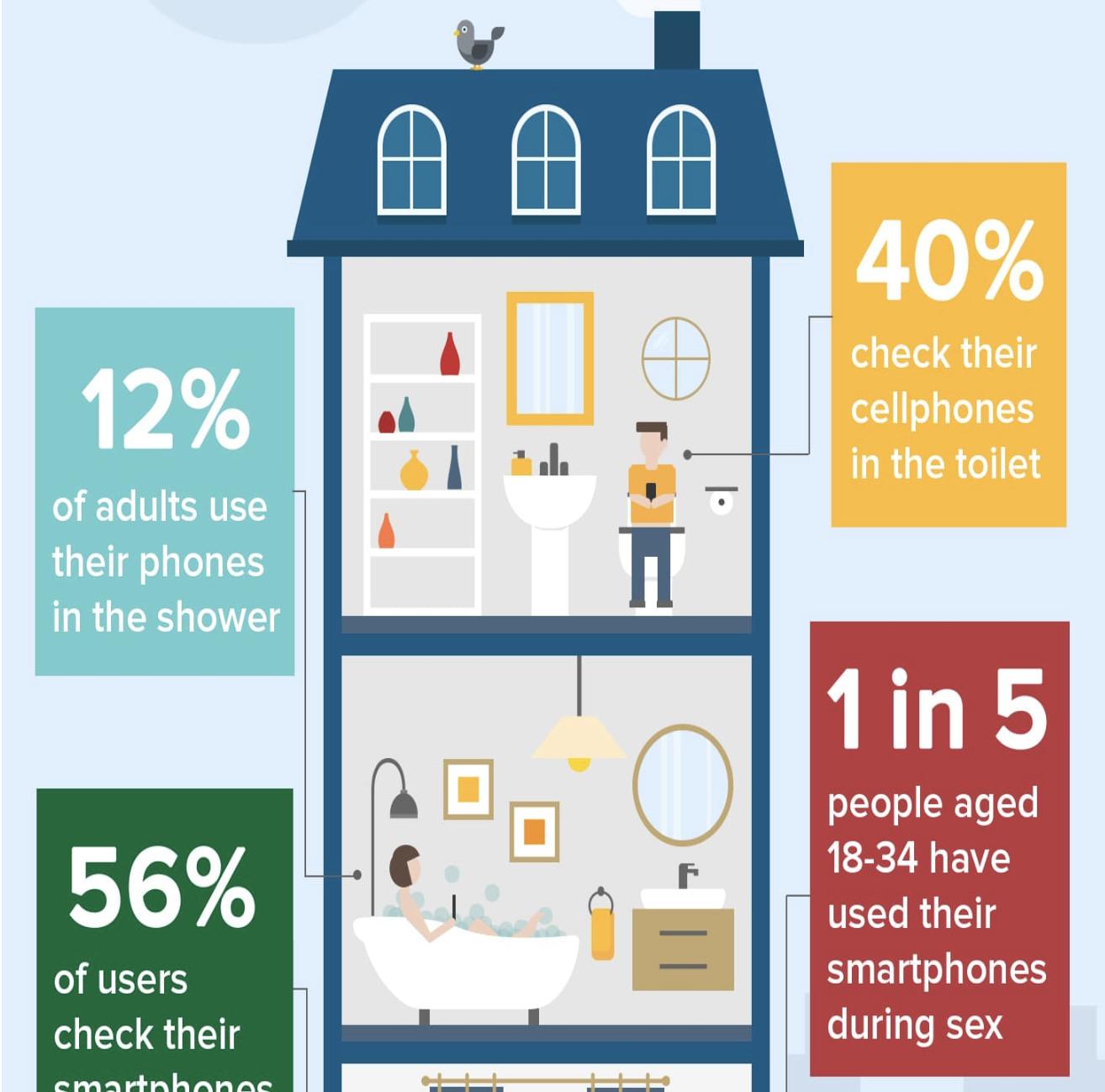 Good infographic design